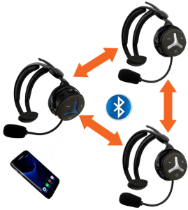 Buddy Chat Trio, Intercom Verbindung